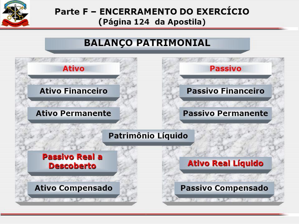 BALANÇO FINANCEIRO Parte F – ENCERRAMENTO DO EXERCÍCIO ( Página 115 da Apostila) Ativo Receita Orçamentária Receita Extra-orçamentária Disponibilidade