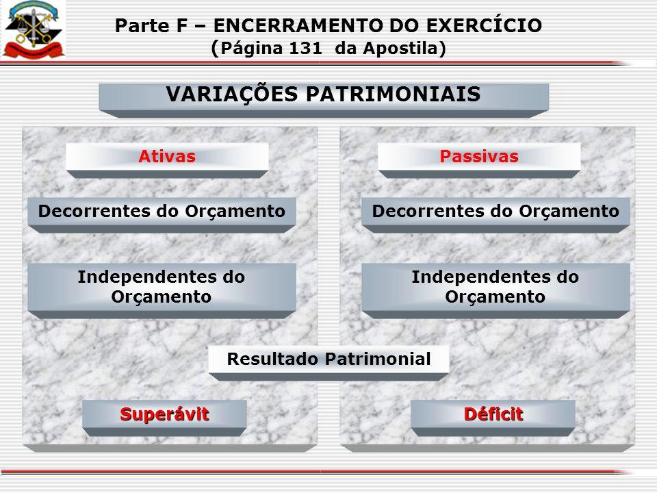 BALANÇO PATRIMONIAL Parte F – ENCERRAMENTO DO EXERCÍCIO ( Página 124 da Apostila) Ativo Ativo Financeiro Ativo Permanente Passivo Passivo Financeiro P