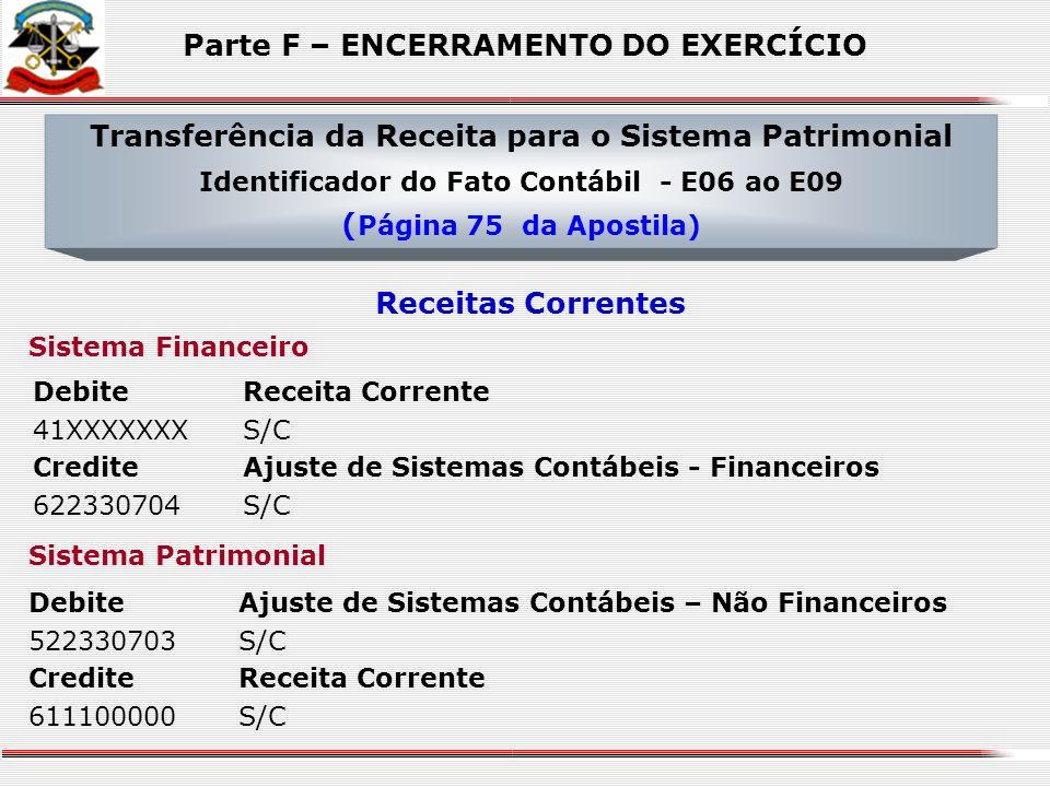 VARIAÇÕES PATRIMONIAIS Parte F – ENCERRAMENTO DO EXERCÍCIO ( Página 131 da Apostila) Ativas Decorrentes do Orçamento Independentes do Orçamento Passiv