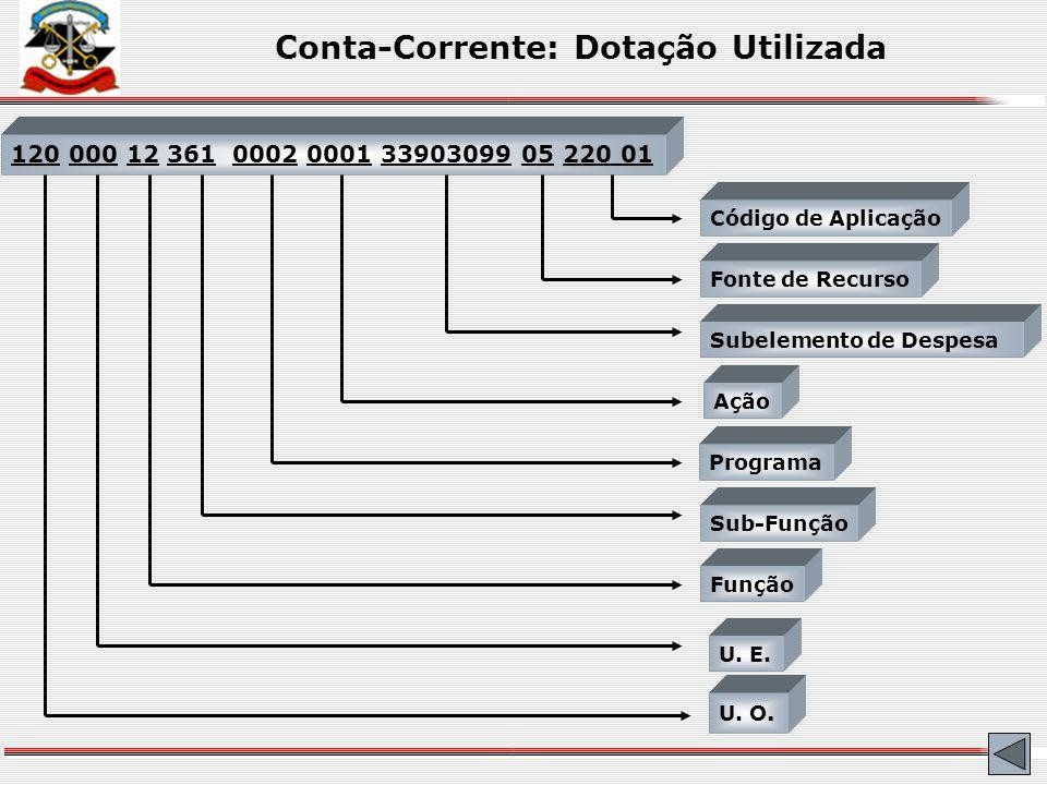CADASTRO DE DOMICÍLIO BANCÁRIO Banco + AgênciaConta + Tipo Fonte Código de Aplicação Nome da Conta ++ + +