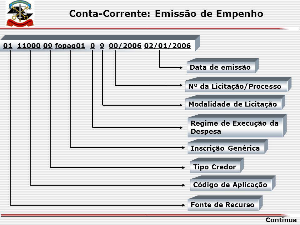 Conta-Corrente: Emissão de Empenho 0001 2006 02 110 000 04 122 0001 0001 31901101 Subelemento de Despesa Ação Programa Sub-Função Função U. E. Número