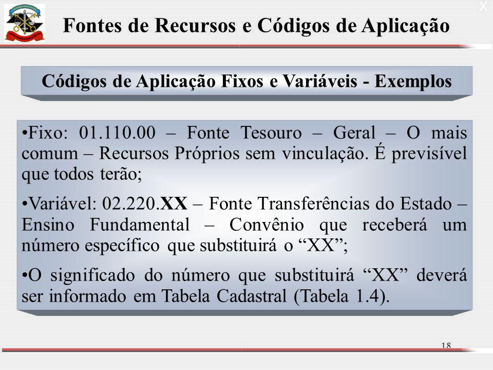18 X Códigos de Aplicação Fixos e Variáveis - Exemplos Fixo: 01.110.00 – Fonte Tesouro – Geral – O mais comum – Recursos Próprios sem vinculação.