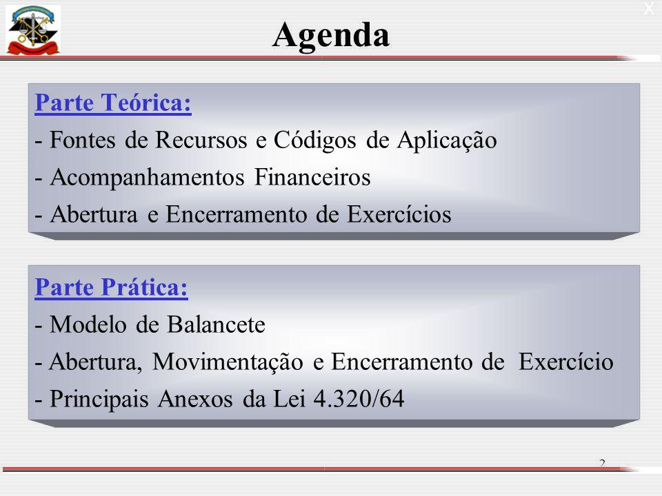 2 Parte Teórica: - Fontes de Recursos e Códigos de Aplicação - Acompanhamentos Financeiros - Abertura e Encerramento de Exercícios X Agenda Parte Prática: - Modelo de Balancete - Abertura, Movimentação e Encerramento de Exercício - Principais Anexos da Lei 4.320/64