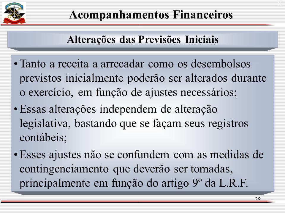 29 X Alterações das Previsões Iniciais Tanto a receita a arrecadar como os desembolsos previstos inicialmente poderão ser alterados durante o exercício, em função de ajustes necessários; Essas alterações independem de alteração legislativa, bastando que se façam seus registros contábeis; Esses ajustes não se confundem com as medidas de contingenciamento que deverão ser tomadas, principalmente em função do artigo 9º da L.R.F.