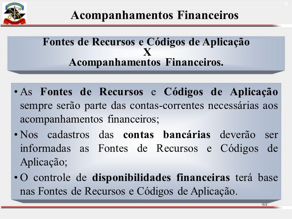 30 X Fontes de Recursos e Códigos de Aplicação X Acompanhamentos Financeiros.