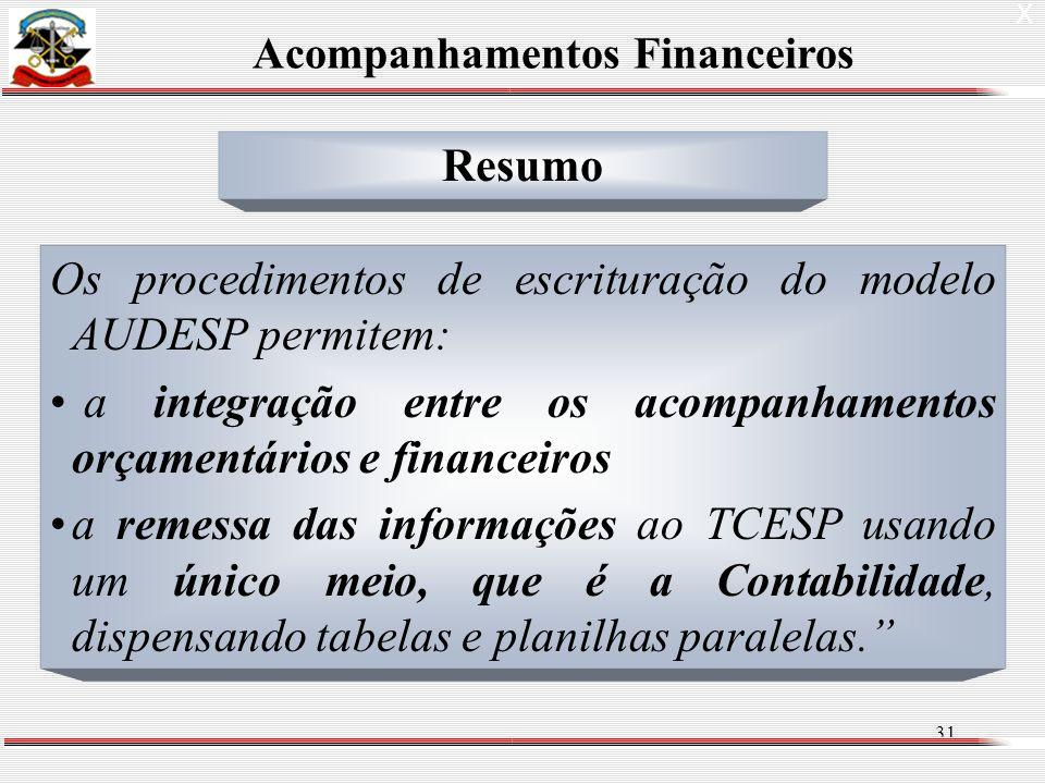 31 X Resumo Os procedimentos de escrituração do modelo AUDESP permitem: a integração entre os acompanhamentos orçamentários e financeiros a remessa das informações ao TCESP usando um único meio, que é a Contabilidade, dispensando tabelas e planilhas paralelas.