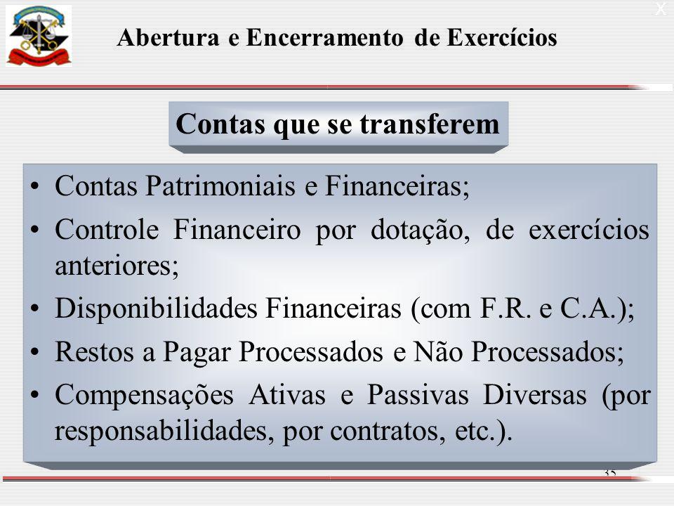 35 Contas Patrimoniais e Financeiras; Controle Financeiro por dotação, de exercícios anteriores; Disponibilidades Financeiras (com F.R.