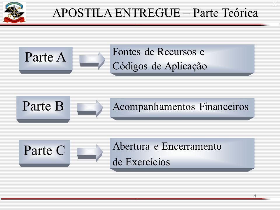 4 Fontes de Recursos e Códigos de Aplicação X APOSTILA ENTREGUE – Parte Teórica Parte A Parte B Parte C Acompanhamentos Financeiros Abertura e Encerramento de Exercícios