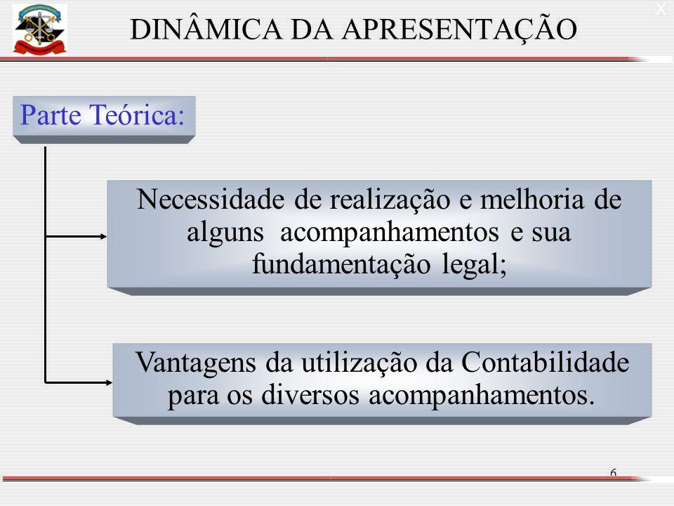 6 DINÂMICA DA APRESENTAÇÃO Necessidade de realização e melhoria de alguns acompanhamentos e sua fundamentação legal; X Vantagens da utilização da Contabilidade para os diversos acompanhamentos.