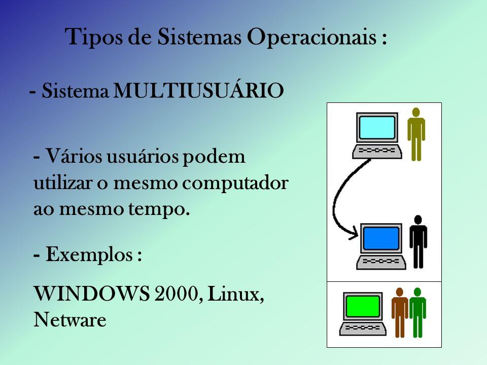 Tipos de Sistemas Operacionais : - Sistema MULTIUSUÁRIO - Vários usuários podem utilizar o mesmo computador ao mesmo tempo. - Exemplos : WINDOWS 2000,