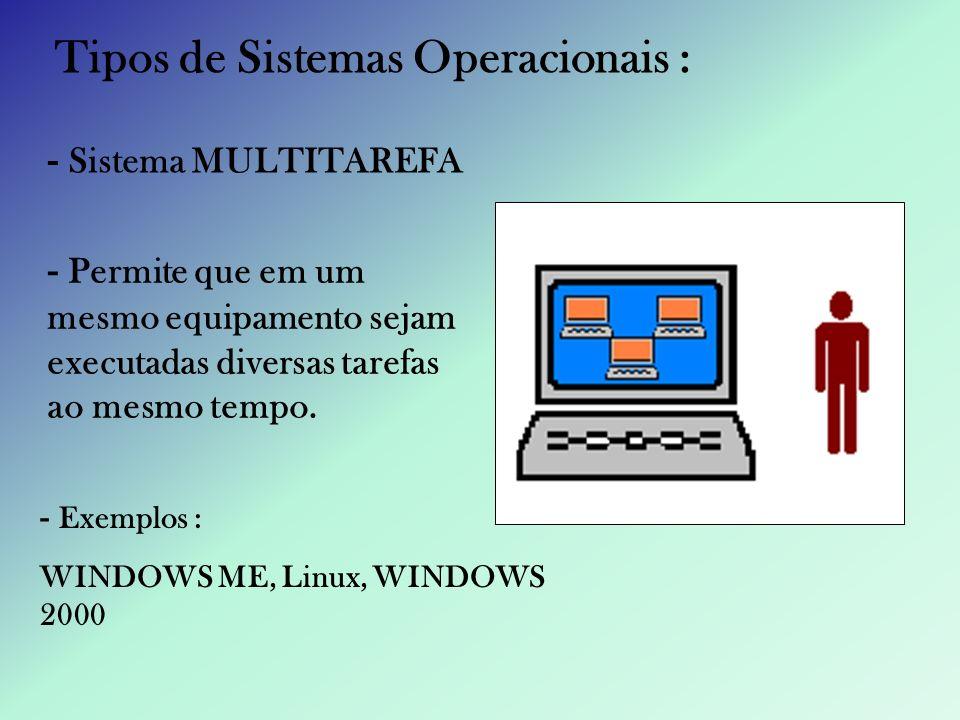 Tipos de Sistemas Operacionais : - Sistema MULTITAREFA - Permite que em um mesmo equipamento sejam executadas diversas tarefas ao mesmo tempo. - Exemp
