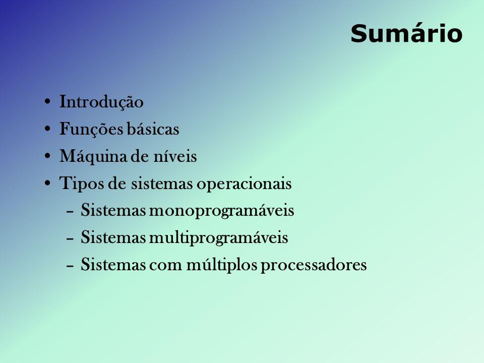 Sumário Introdução Funções básicas Máquina de níveis Tipos de sistemas operacionais –Sistemas monoprogramáveis –Sistemas multiprogramáveis –Sistemas c