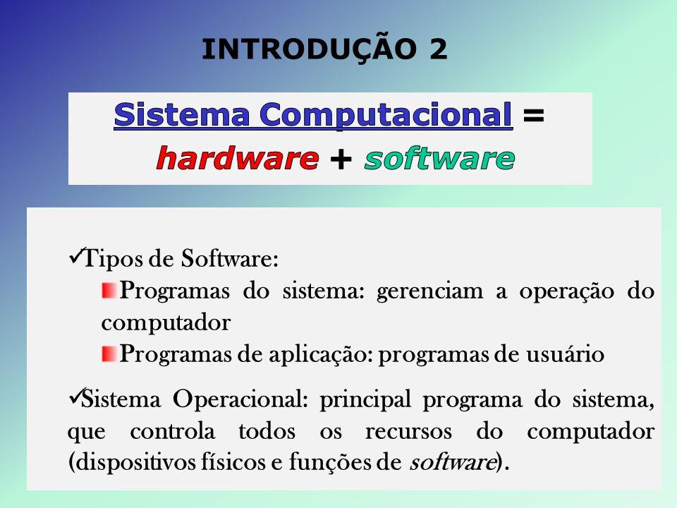 INTRODUÇÃO 2 Tipos de Software: Programas do sistema: gerenciam a operação do computador Programas de aplicação: programas de usuário Sistema Operacio