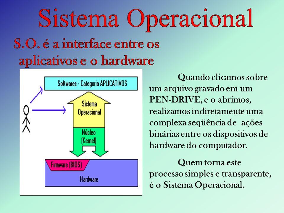 Quando clicamos sobre um arquivo gravado em um PEN-DRIVE, e o abrimos, realizamos indiretamente uma complexa seqüência de ações binárias entre os disp
