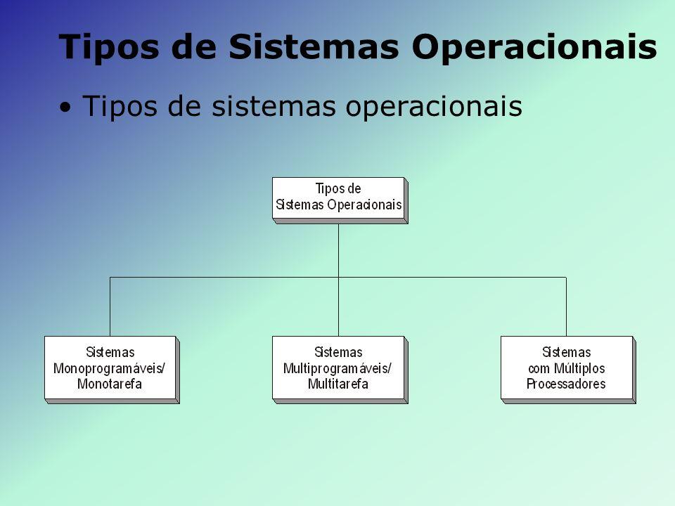 Tipos de Sistemas Operacionais Tipos de sistemas operacionais