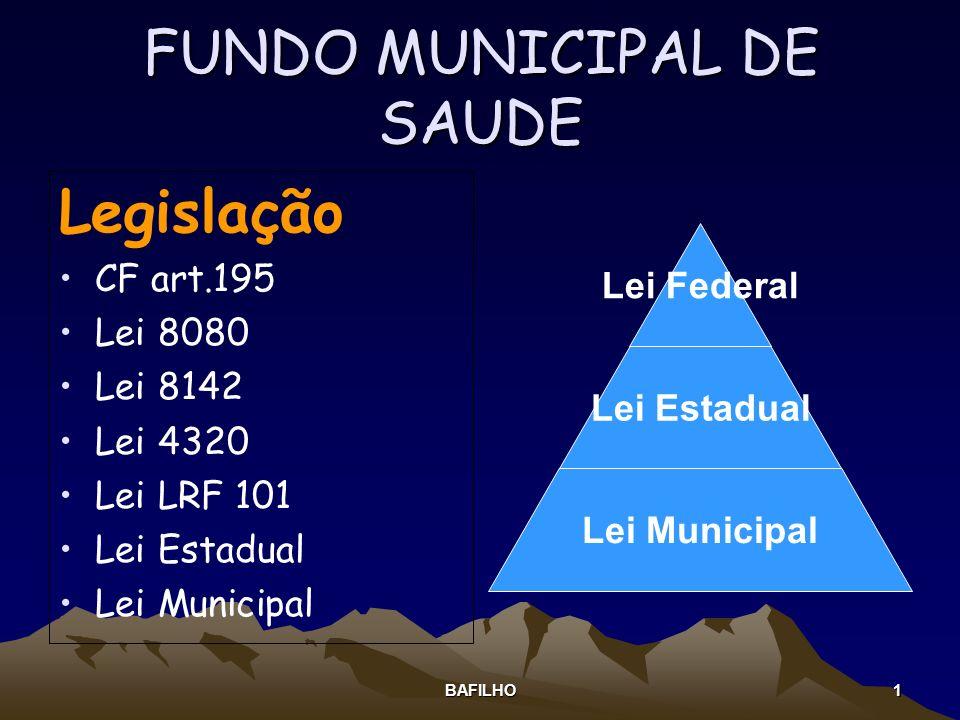 BAFILHO 2 FUNDO MUNICIPAL DE SAÚDE SUS (no âmbito jurídico institucional) 1 – Constituição Federal/88 2 – Lei 8.080/90 3 – Lei 8.142/90 4 – NOB-SUS/91 5 – NOB-SUS/93 6 – NOB-SUS/96 7 – NOAS/2001 8 – NOAS/2002 9 – Portaria GM 399/2006 (Pacto pela Saúde) 10- Portaria GM 204/2007