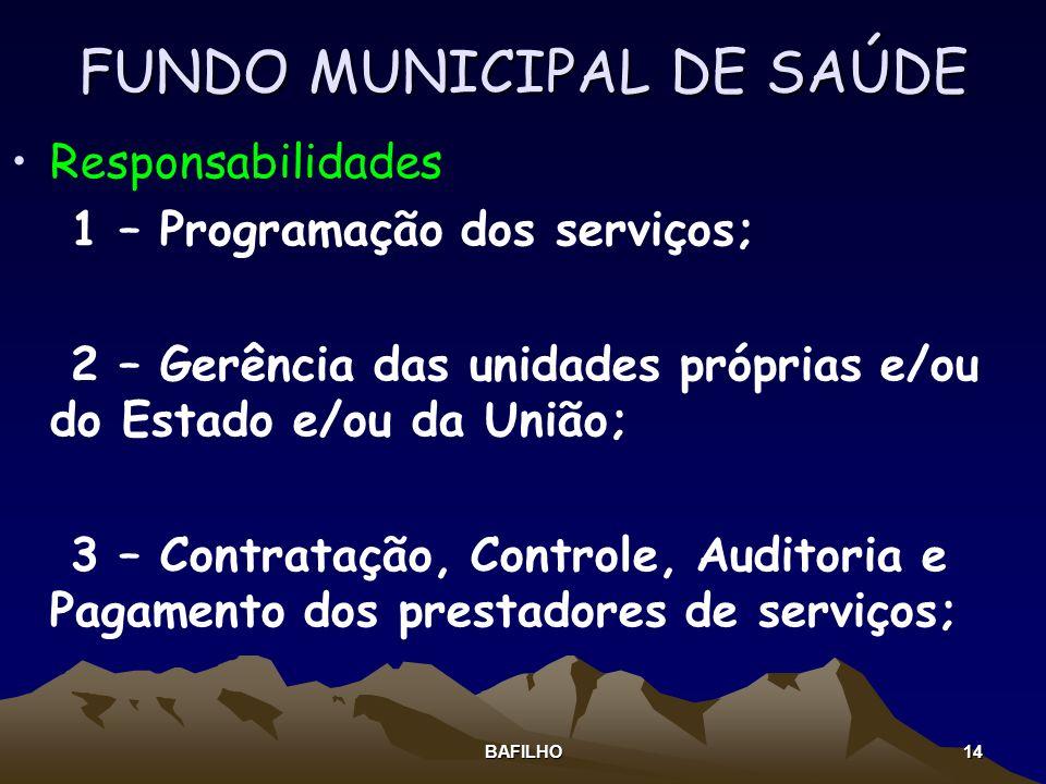 BAFILHO 14 FUNDO MUNICIPAL DE SAÚDE Responsabilidades 1 – Programação dos serviços; 2 – Gerência das unidades próprias e/ou do Estado e/ou da União; 3