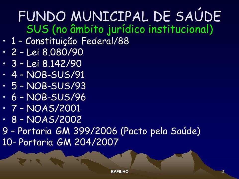 BAFILHO 2 FUNDO MUNICIPAL DE SAÚDE SUS (no âmbito jurídico institucional) 1 – Constituição Federal/88 2 – Lei 8.080/90 3 – Lei 8.142/90 4 – NOB-SUS/91