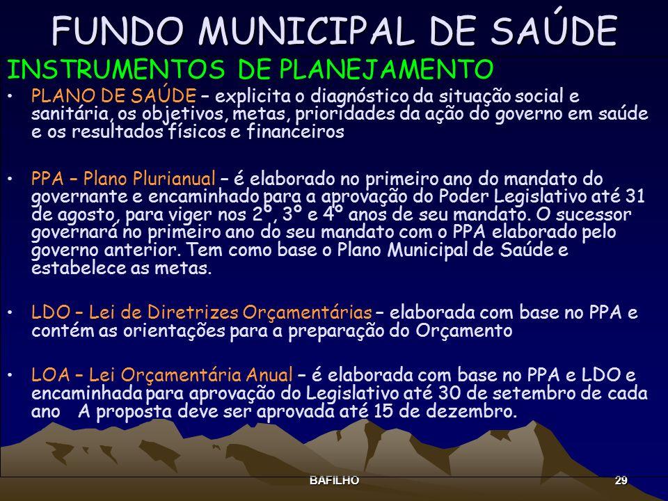 BAFILHO 29 FUNDO MUNICIPAL DE SAÚDE INSTRUMENTOS DE PLANEJAMENTO PLANO DE SAÚDE – explicita o diagnóstico da situação social e sanitária, os objetivos
