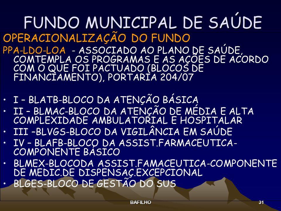 BAFILHO 31 FUNDO MUNICIPAL DE SAÚDE OPERACIONALIZAÇÃO DO FUNDO PPA-LDO-LOA - ASSOCIADO AO PLANO DE SAÚDE, COMTEMPLA OS PROGRAMAS E AS AÇÕES DE ACORDO