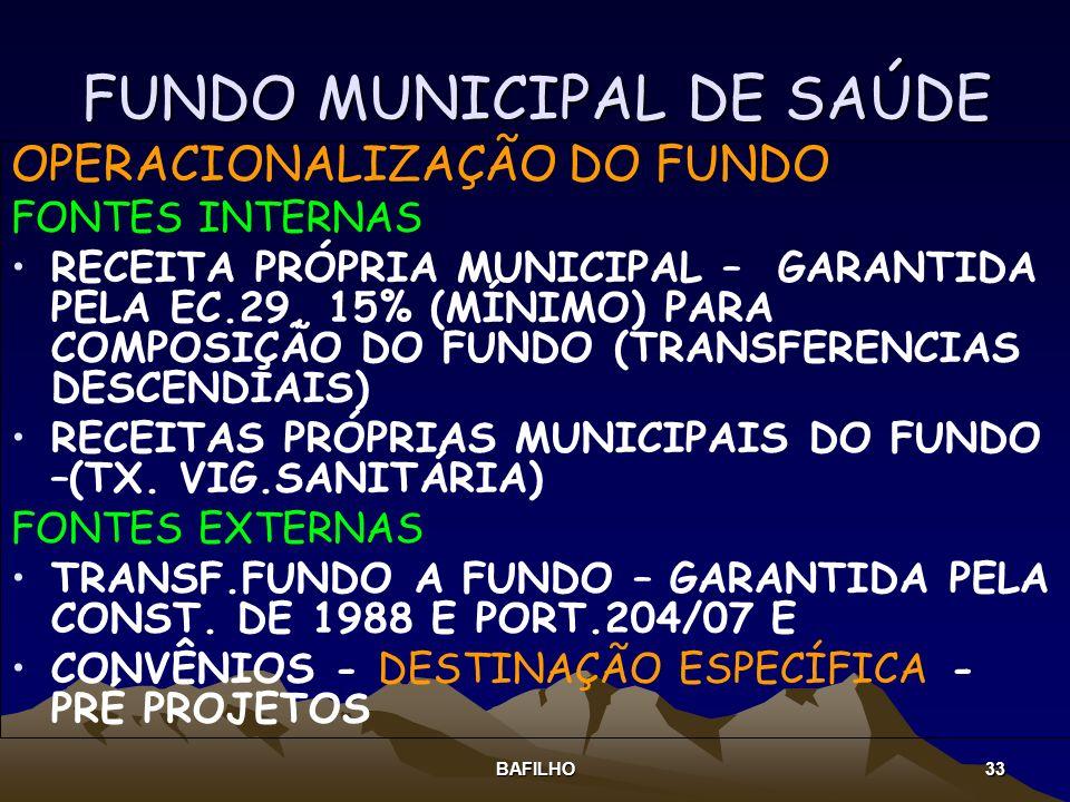 BAFILHO 33 FUNDO MUNICIPAL DE SAÚDE OPERACIONALIZAÇÃO DO FUNDO FONTES INTERNAS RECEITA PRÓPRIA MUNICIPAL – GARANTIDA PELA EC.29, 15% (MÍNIMO) PARA COM