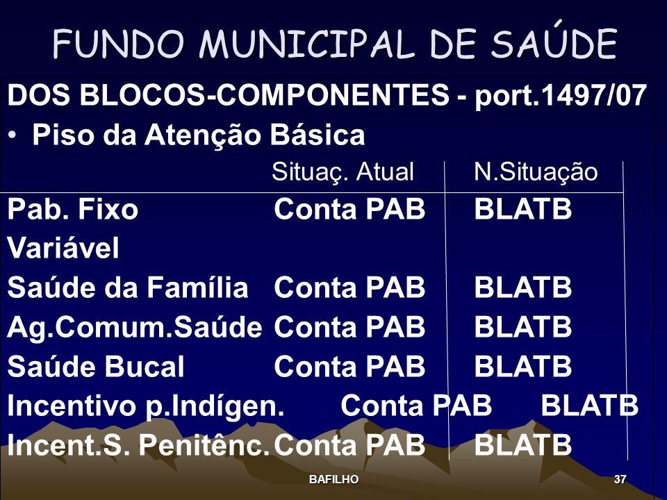 BAFILHO 37 FUNDO MUNICIPAL DE SAÚDE DOS BLOCOS-COMPONENTES - port.1497/07 Piso da Atenção Básica Situaç. AtualN.Situação Pab. FixoConta PABBLATB Variá