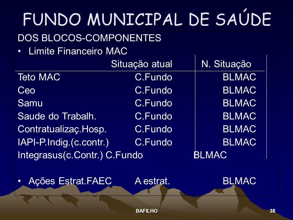 BAFILHO 38 FUNDO MUNICIPAL DE SAÚDE DOS BLOCOS-COMPONENTES Limite Financeiro MAC Situação atual N. Situação Teto MACC.FundoBLMAC CeoC.FundoBLMAC SamuC