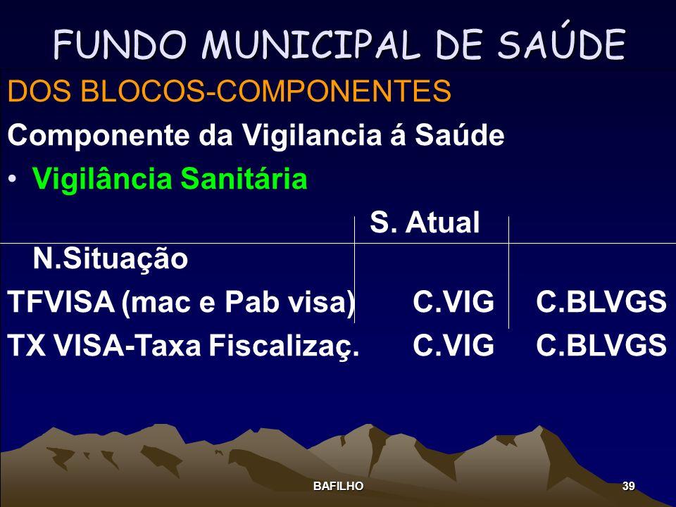 BAFILHO 39 FUNDO MUNICIPAL DE SAÚDE DOS BLOCOS-COMPONENTES Componente da Vigilancia á Saúde Vigilância Sanitária S. Atual N.Situação TFVISA (mac e Pab