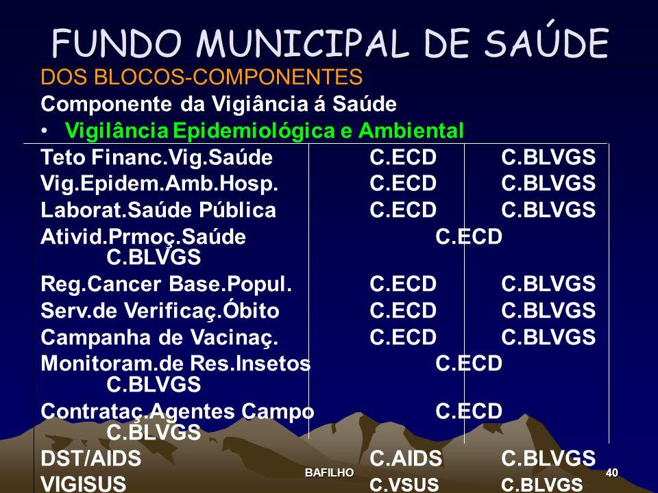 BAFILHO 40 FUNDO MUNICIPAL DE SAÚDE DOS BLOCOS-COMPONENTES Componente da Vigiância á Saúde Vigilância Epidemiológica e Ambiental Teto Financ.Vig.Saúde