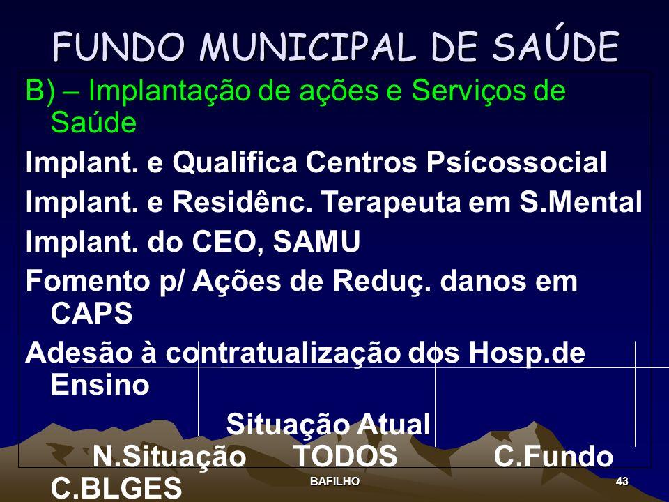 BAFILHO 43 FUNDO MUNICIPAL DE SAÚDE B) – Implantação de ações e Serviços de Saúde Implant. e Qualifica Centros Psícossocial Implant. e Residênc. Terap