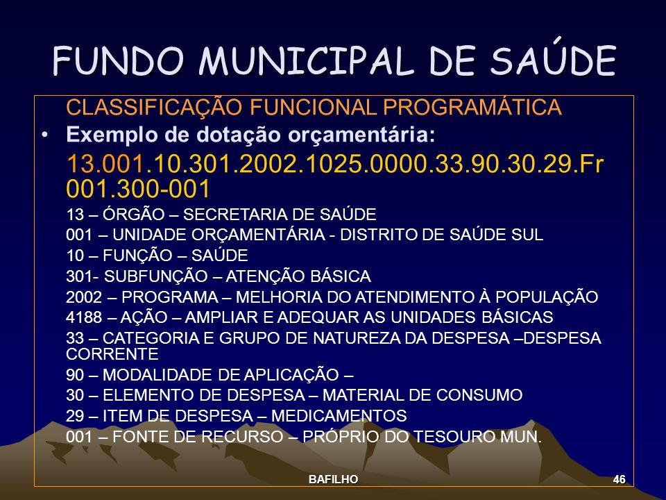 BAFILHO 46 FUNDO MUNICIPAL DE SAÚDE CLASSIFICAÇÃO FUNCIONAL PROGRAMÁTICA Exemplo de dotação orçamentária: 13.001.10.301.2002.1025.0000.33.90.30.29.Fr