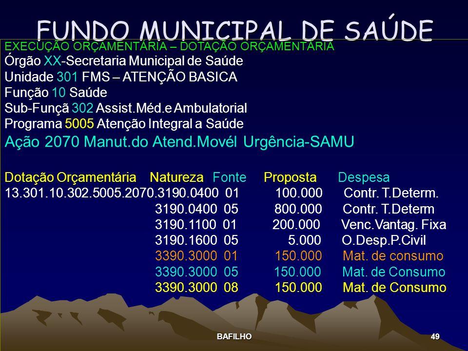 BAFILHO 49 FUNDO MUNICIPAL DE SAÚDE EXECUÇÃO ORÇAMENTÁRIA – DOTAÇÃO ORÇAMENTÁRIA Órgão XX-Secretaria Municipal de Saúde Unidade 301 FMS – ATENÇÃO BASI