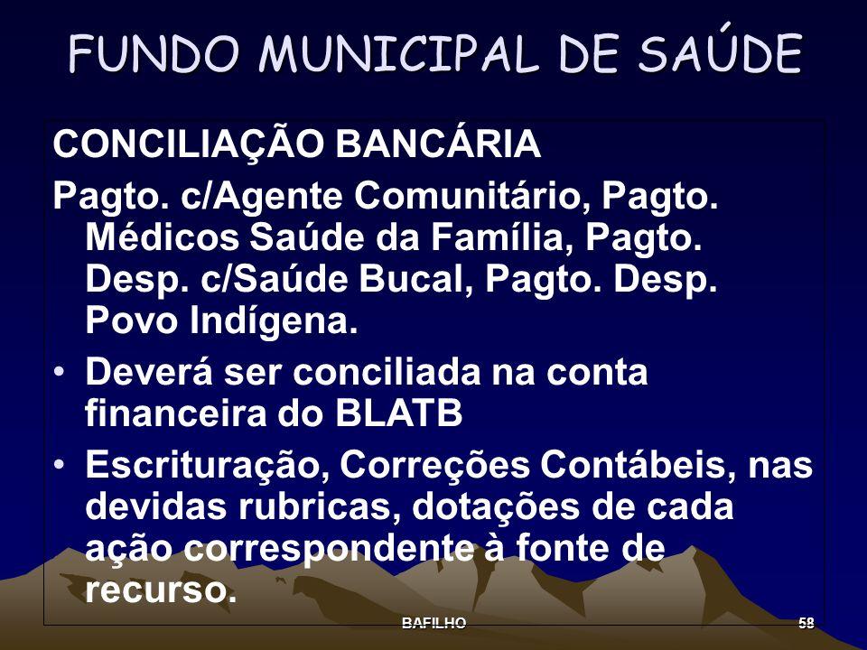 BAFILHO 58 FUNDO MUNICIPAL DE SAÚDE CONCILIAÇÃO BANCÁRIA Pagto. c/Agente Comunitário, Pagto. Médicos Saúde da Família, Pagto. Desp. c/Saúde Bucal, Pag