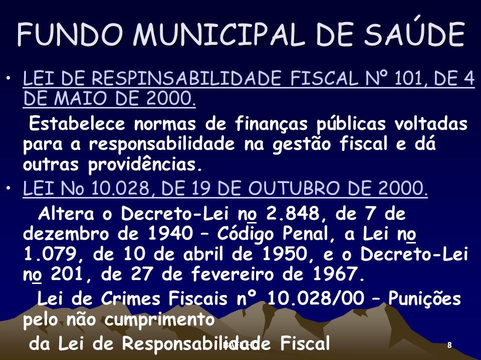 BAFILHO 8 FUNDO MUNICIPAL DE SAÚDE LEI DE RESPINSABILIDADE FISCAL Nº 101, DE 4 DE MAIO DE 2000.LEI DE RESPINSABILIDADE FISCAL Nº 101, DE 4 DE MAIO DE