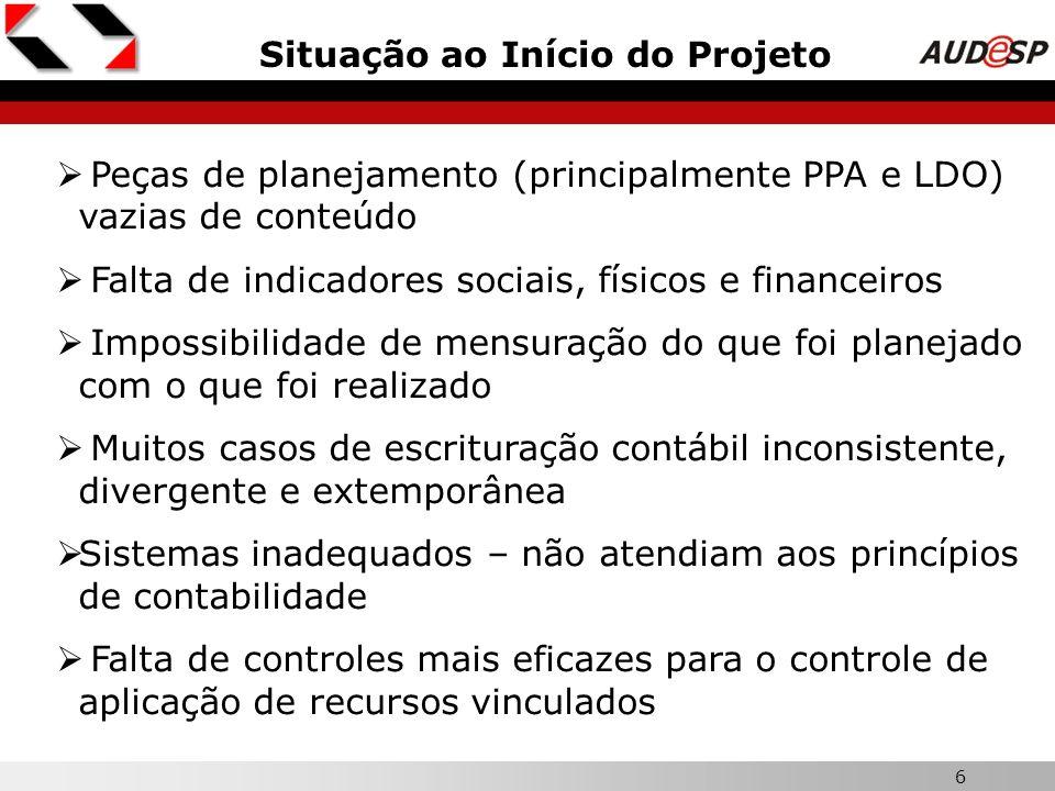 6 Situação ao Início do Projeto Peças de planejamento (principalmente PPA e LDO) vazias de conteúdo Falta de indicadores sociais, físicos e financeiro