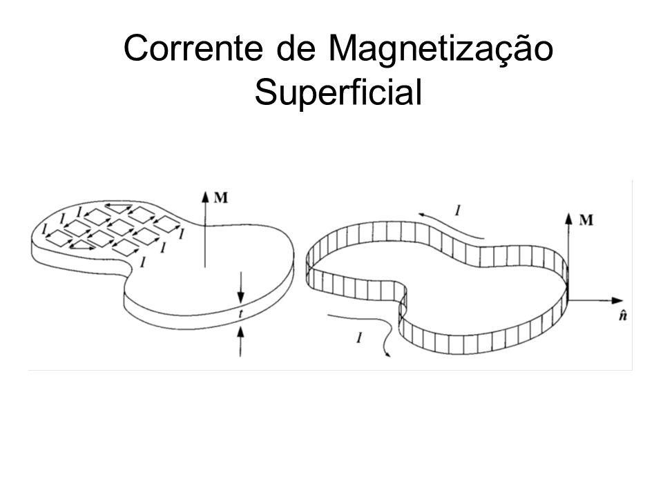 Corrente de Magnetização Volumétrica JyJy JyJy