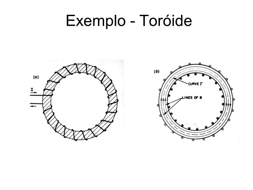 Exemplo - Toróide