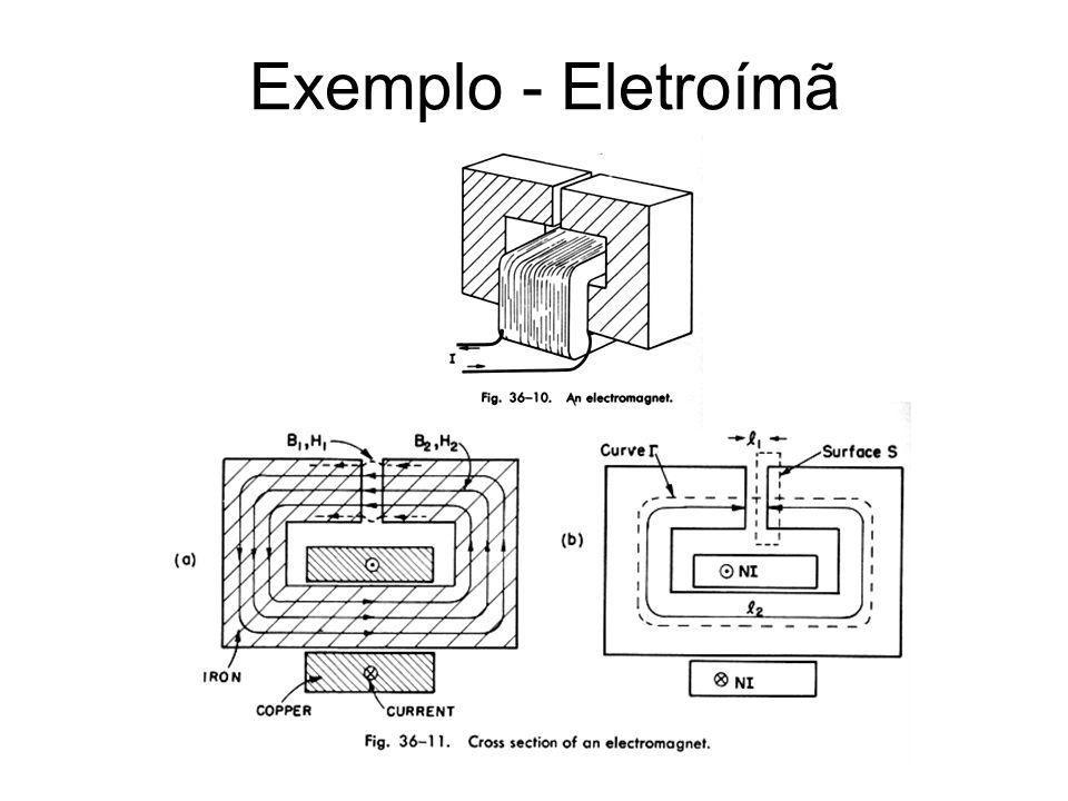 Exemplo - Eletroímã