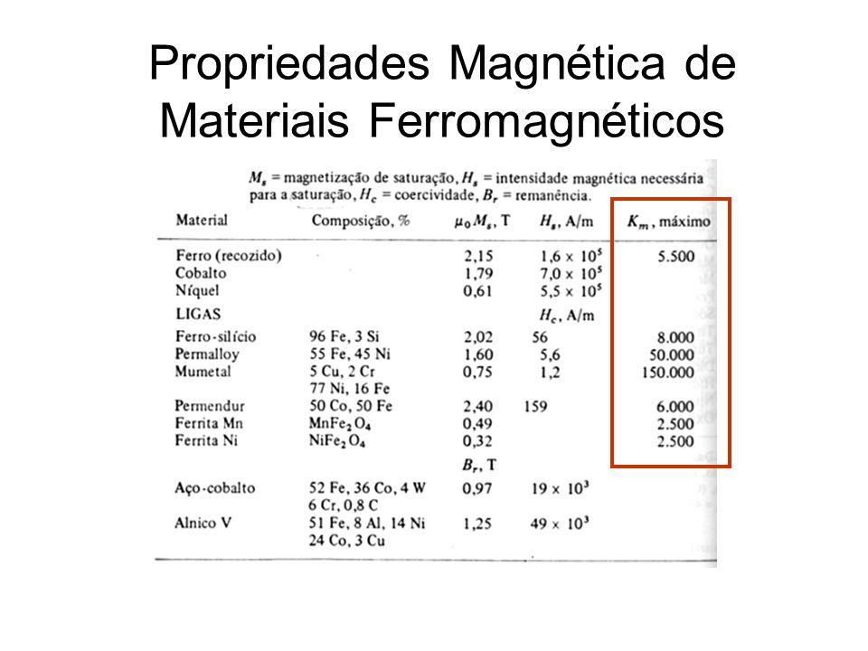 Modelo Clássico - Diamagnetismo +Ze