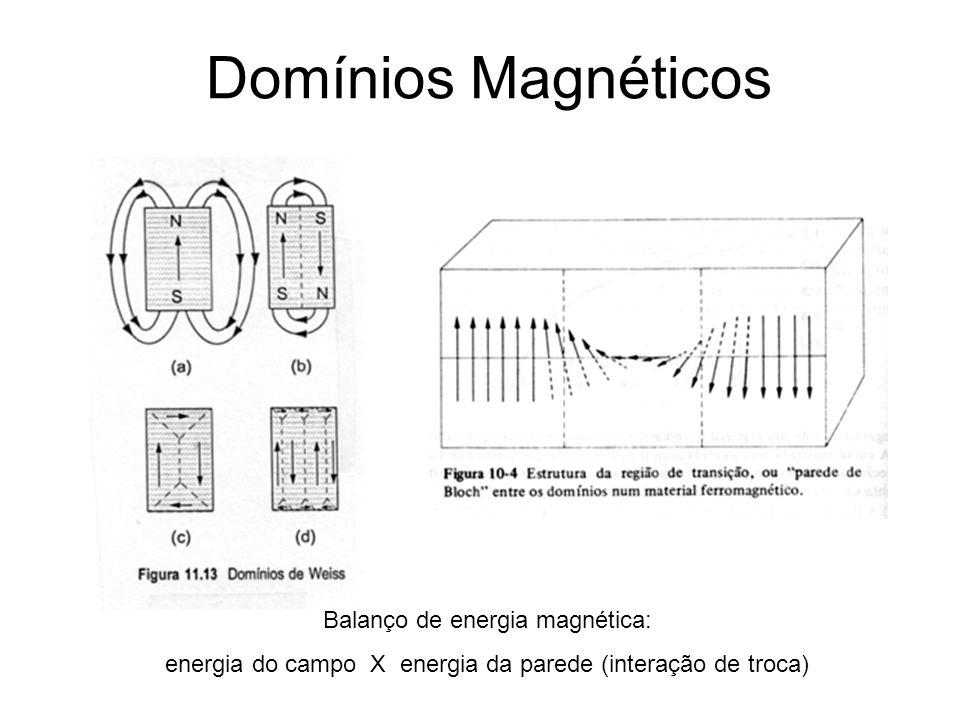 Magnetização de domínios Movimento das paredes de Bloch M aumenta facilmente Altos campos: Aumento mais gradual de M defeitos prendem as paredes de Bloch (irreversibilidade)