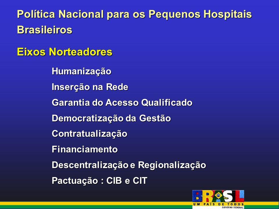 Política Nacional para os Pequenos Hospitais Brasileiros Eixos Norteadores Humanização Inserção na Rede Garantia do Acesso Qualificado Democratização