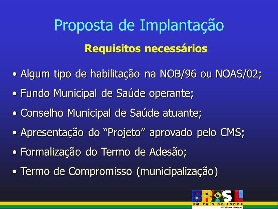 Proposta de Implantação Requisitos necessários Algum tipo de habilitação na NOB/96 ou NOAS/02; Algum tipo de habilitação na NOB/96 ou NOAS/02; Fundo M