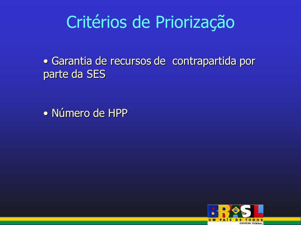 Critérios de Priorização Garantia de recursos de contrapartida por parte da SES Garantia de recursos de contrapartida por parte da SES Número de HPP N