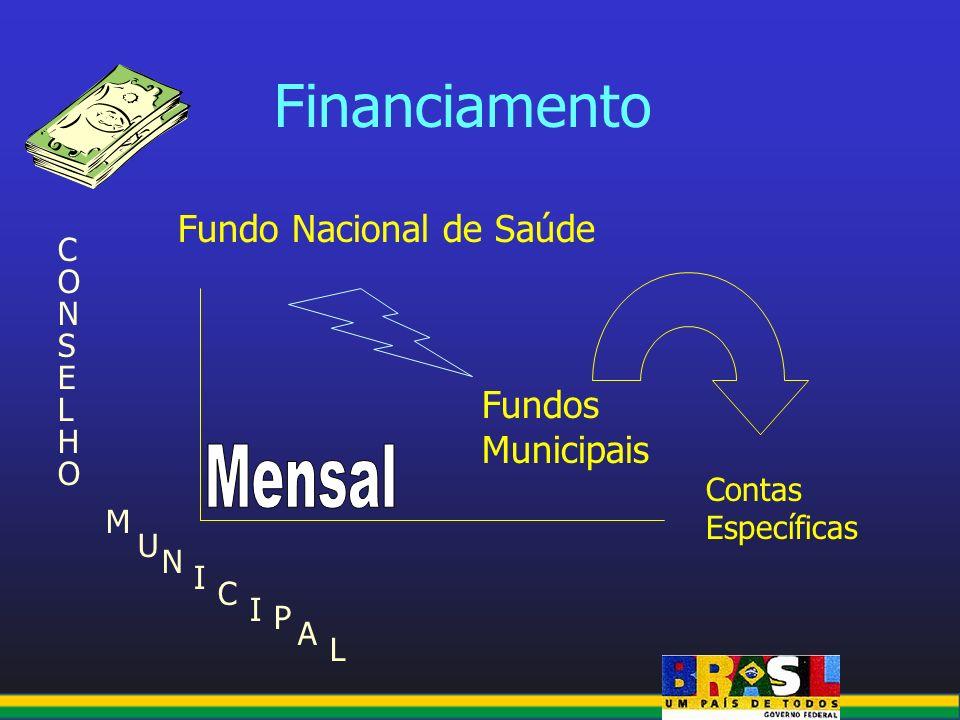 Financiamento Contas Específicas Fundo Nacional de Saúde Fundos Municipais C O N E S L O H P M U N I C I A L