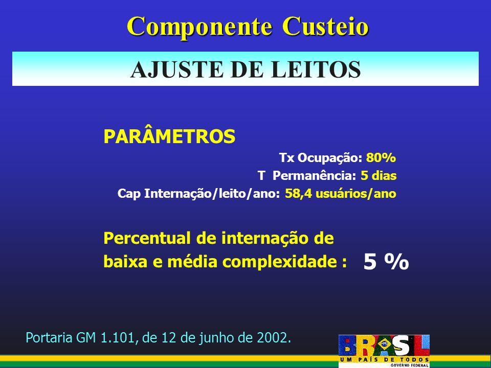 Componente Custeio AJUSTE DE LEITOS PARÂMETROS Tx Ocupação: 80% T Permanência: 5 dias Cap Internação/leito/ano: 58,4 usuários/ano Percentual de intern