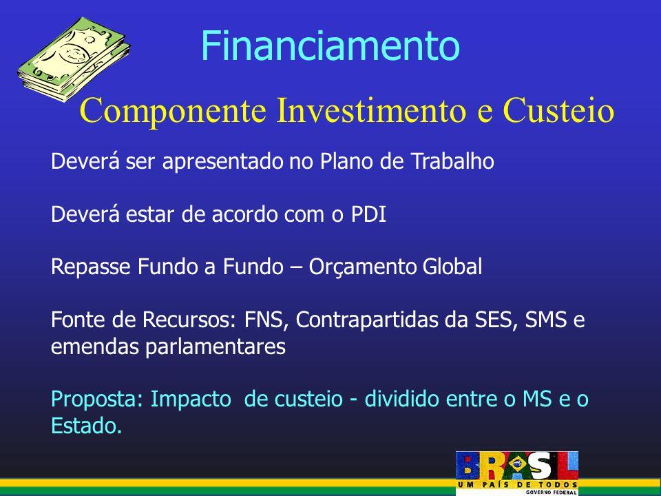 Financiamento Componente Investimento e Custeio Deverá ser apresentado no Plano de Trabalho Deverá estar de acordo com o PDI Repasse Fundo a Fundo – O