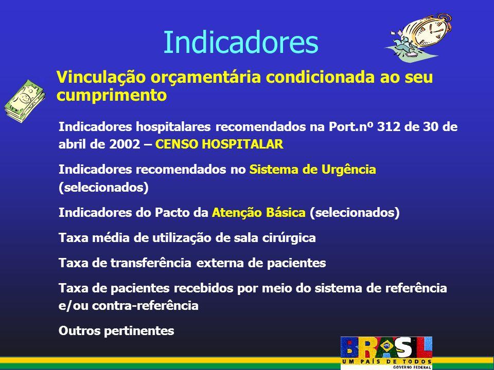 Indicadores Vinculação orçamentária condicionada ao seu cumprimento Indicadores hospitalares recomendados na Port.nº 312 de 30 de abril de 2002 – CENS