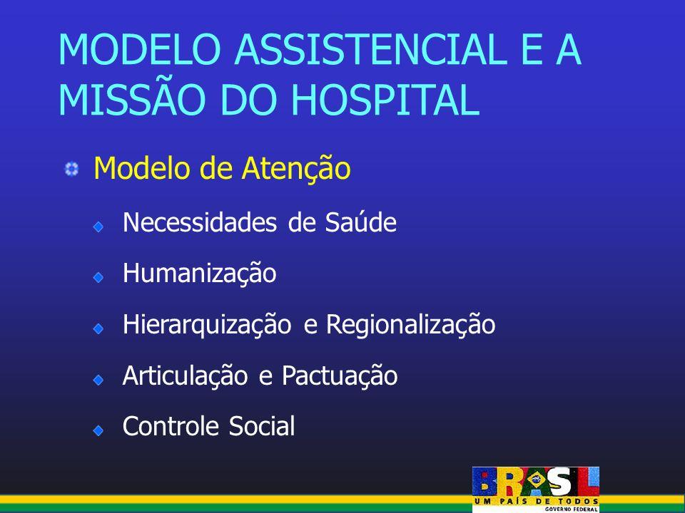MODELO ASSISTENCIAL E A MISSÃO DO HOSPITAL Modelo de Atenção Necessidades de Saúde Humanização Hierarquização e Regionalização Articulação e Pactuação