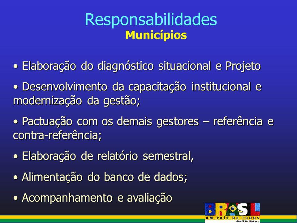 Responsabilidades Municípios Elaboração do diagnóstico situacional e Projeto Elaboração do diagnóstico situacional e Projeto Desenvolvimento da capaci