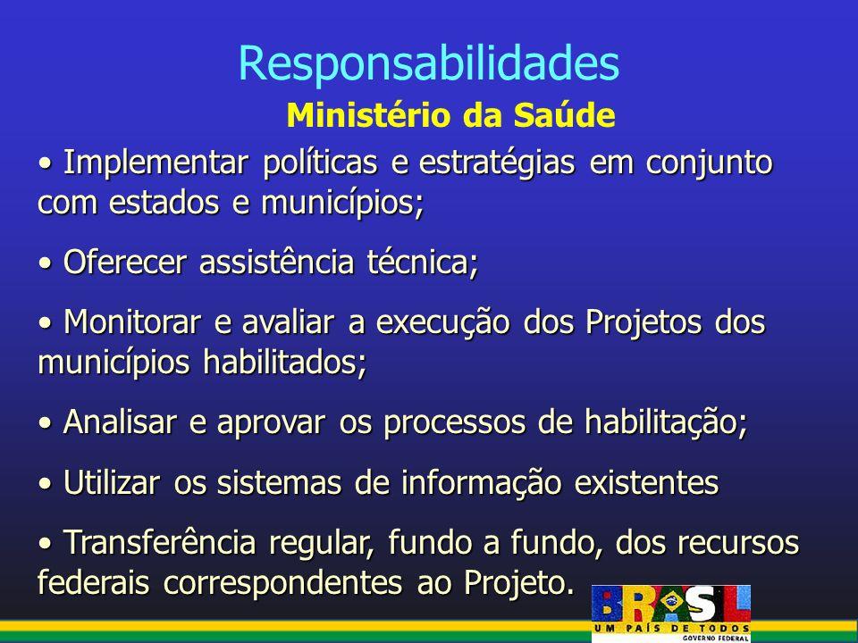 Responsabilidades Ministério da Saúde Implementar políticas e estratégias em conjunto com estados e municípios; Implementar políticas e estratégias em